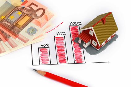Ceny domov a bytov stúpli